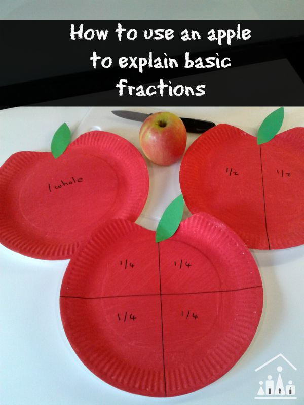 basic fractions using apples