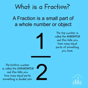 what is a fraction graphic